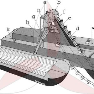 Petkim Container Port Dredging Tender Consultancy Services
